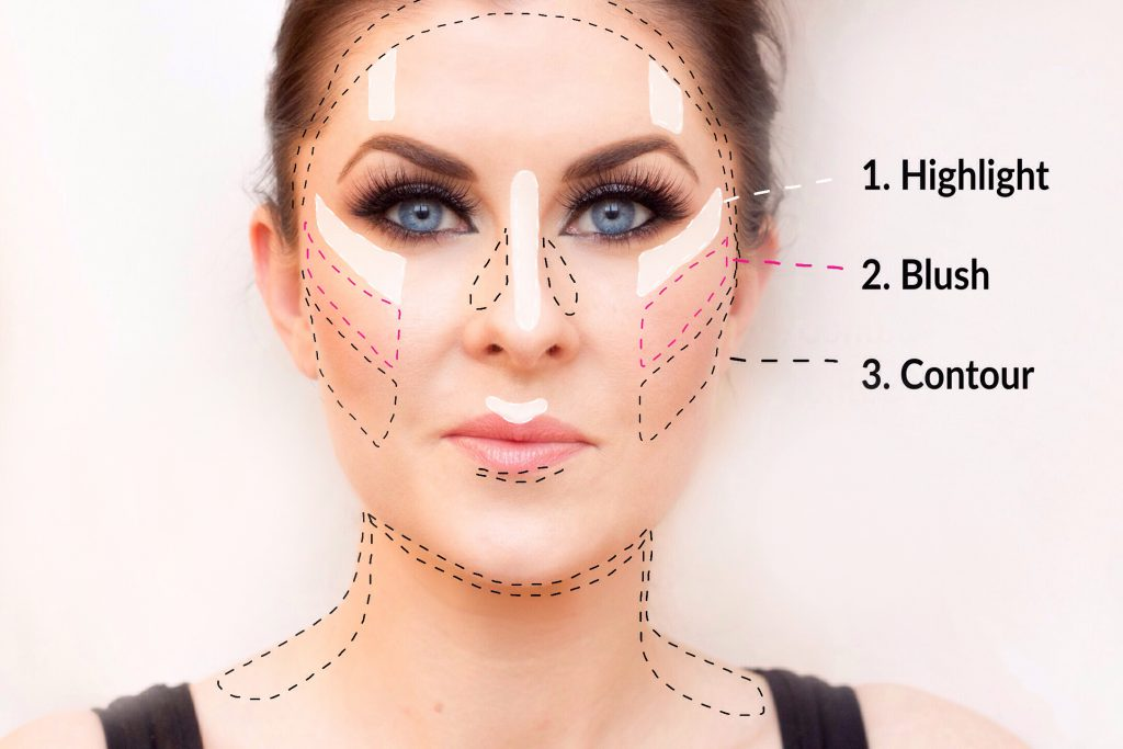 How and where to apply highlighter